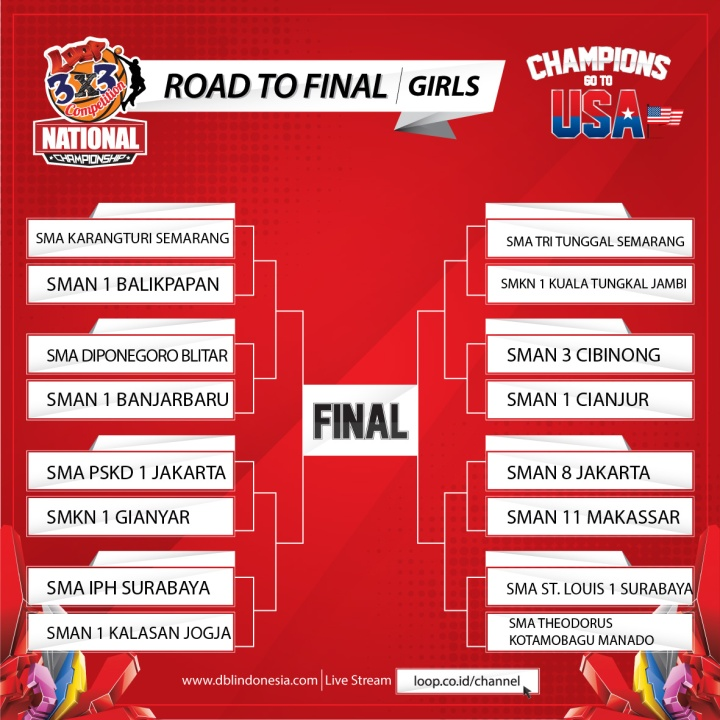 Road to Final Girls Loop 3X3 Competition National Championship 2015